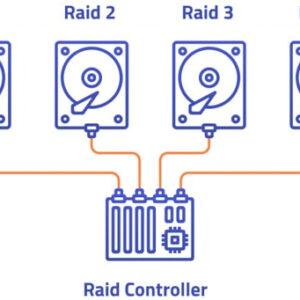 مزایا و معایب RAID (رید کردن) نرم افزاری و سخت افزاری